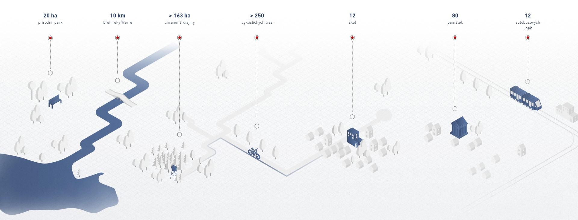 location graphic löhne